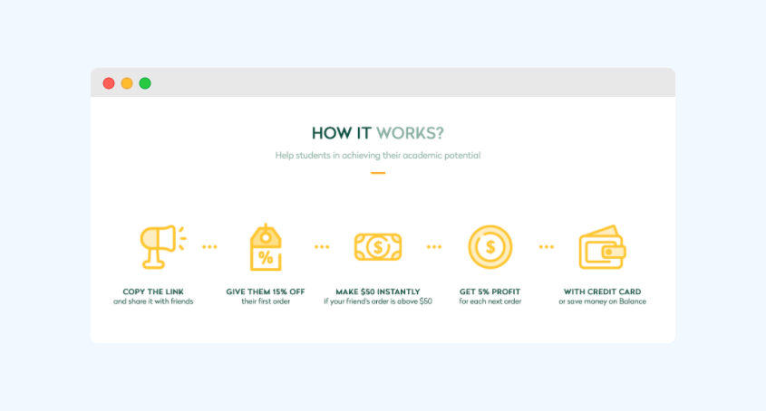 Grademiners how it works